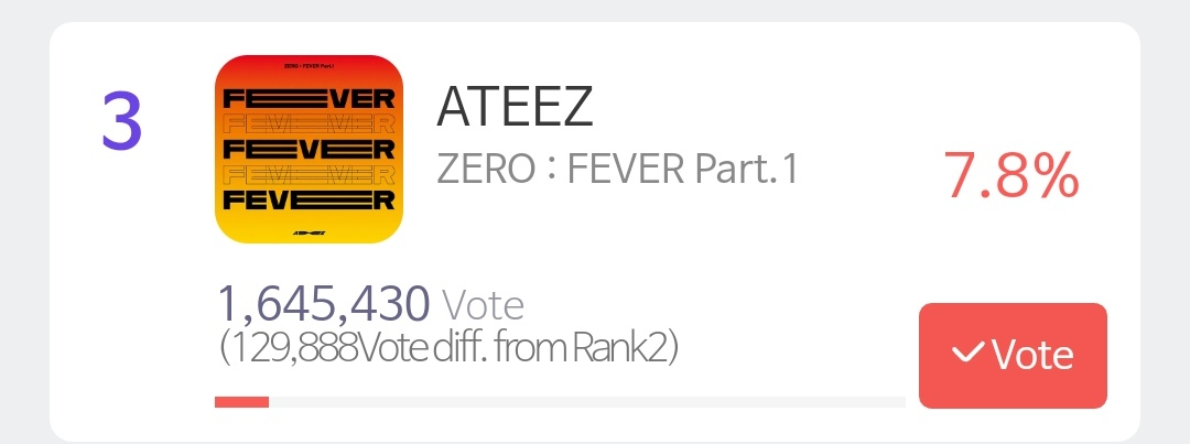 "How about change that 7.8% to 8.0% because ""8 MAKES 1 TEAM"" isn't it🥺 BUT MORE HIGHER MORE BETTER #ATEEZ #에이티즈 #エイティーズ #홍중 #성화 #윤호 #여상 #산 #민기 #우영 #종호  #에이티니"
