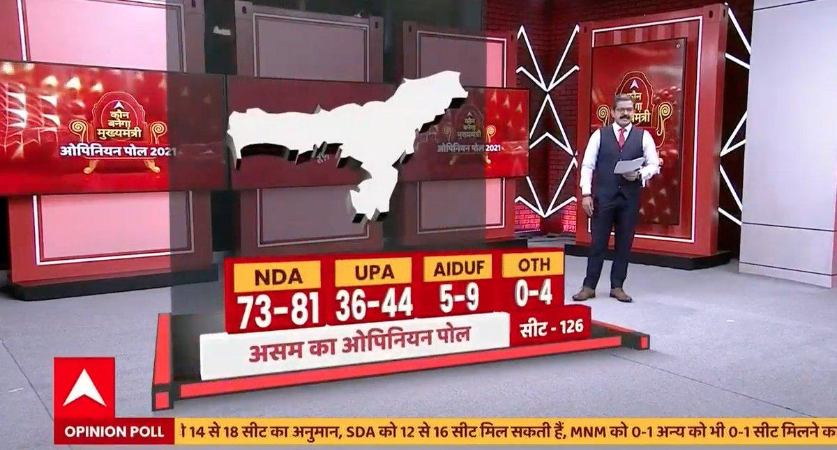 WATCH LIVE | असम में बीजेपी की ही सत्ता में वापसी हो रही है - सर्वे   @awasthis @dibang @sarbanandsonwal @BJP4India   यहां देखें 👉  यहां पढ़ें 👉   #ABPOpinionPoll  #Assam