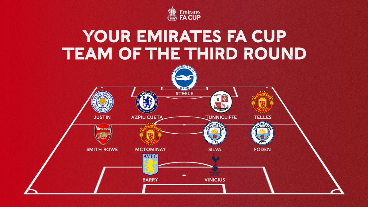 Introducing the #EmiratesFACup Team of the Third Round, as voted by YOU!  What changes would you make to this XI? 👀