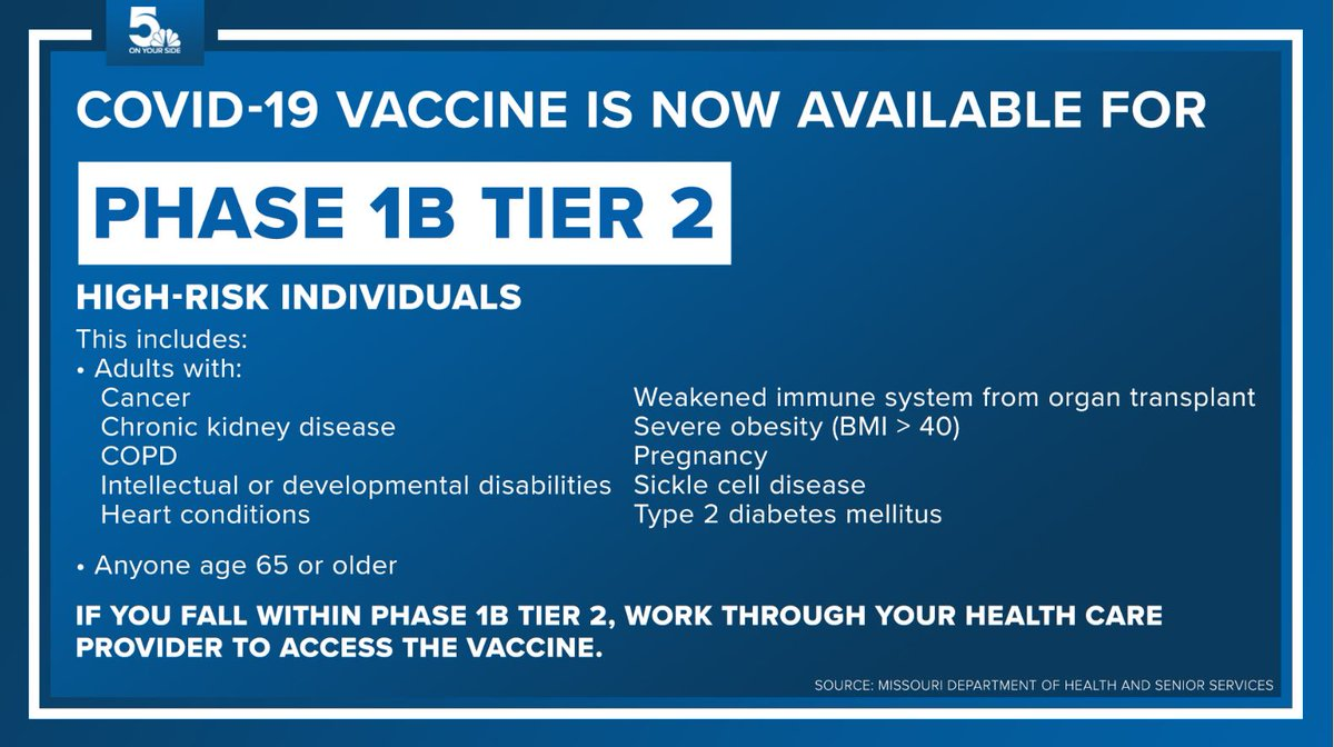Here's who can get the COVID-19 vaccine in Missouri's next phases ksdk.com/article/news/h…