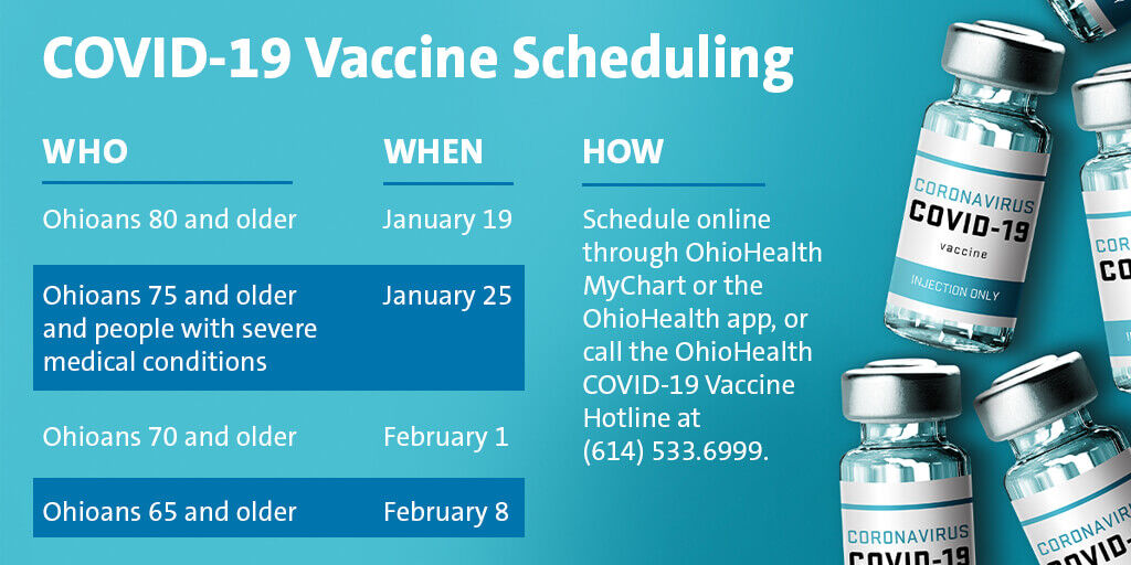 We're excited to start vaccinating our communities! While a limited number of appointments will be available each week, due to vaccine supply, we're happy to announce that we have appointments available this week for Ohioans 80 years and older. Learn more: https://t.co/7Q70qrI5X2 https://t.co/MYnTJ9dVLr