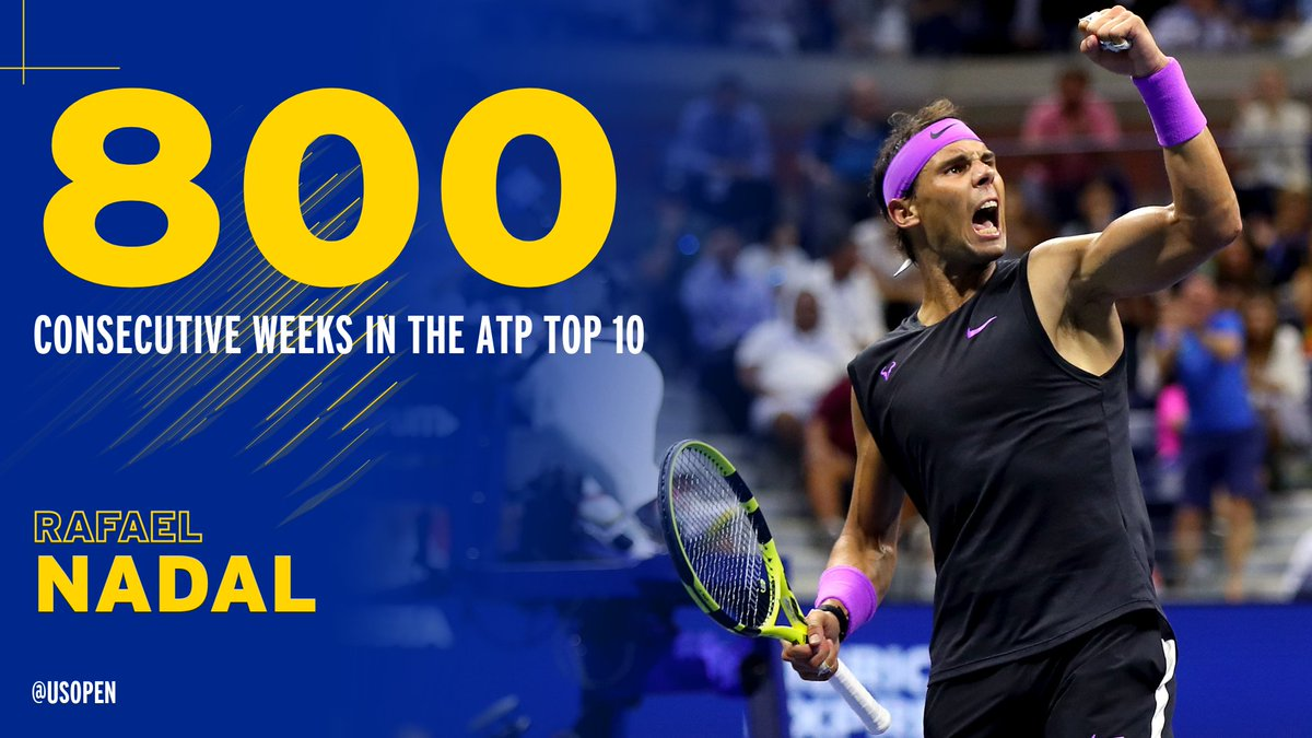 What. An. Accomplishment. 👏  @RafaelNadal has spent over 15 years in the ATP Top 10!