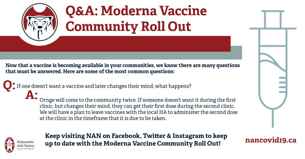 Now that a vaccine is becoming available in your communities, we know there are many questions that must be answered. Here is another common question on the Moderna Vaccine Community Roll Out! #ImIn #COVID19 #StaySafe