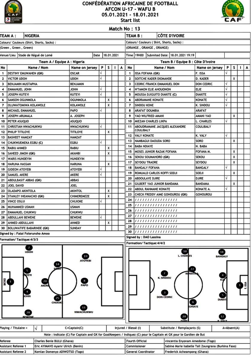 #Elim #Can U17 2021 - tournoi ufoa-B Togo 2020 - Finale   #Nigeria vs #Côte_d_Ivoire : la feuille de match  Coup d'envoi à 19h00 gmt au stade de Kegué de Lomé