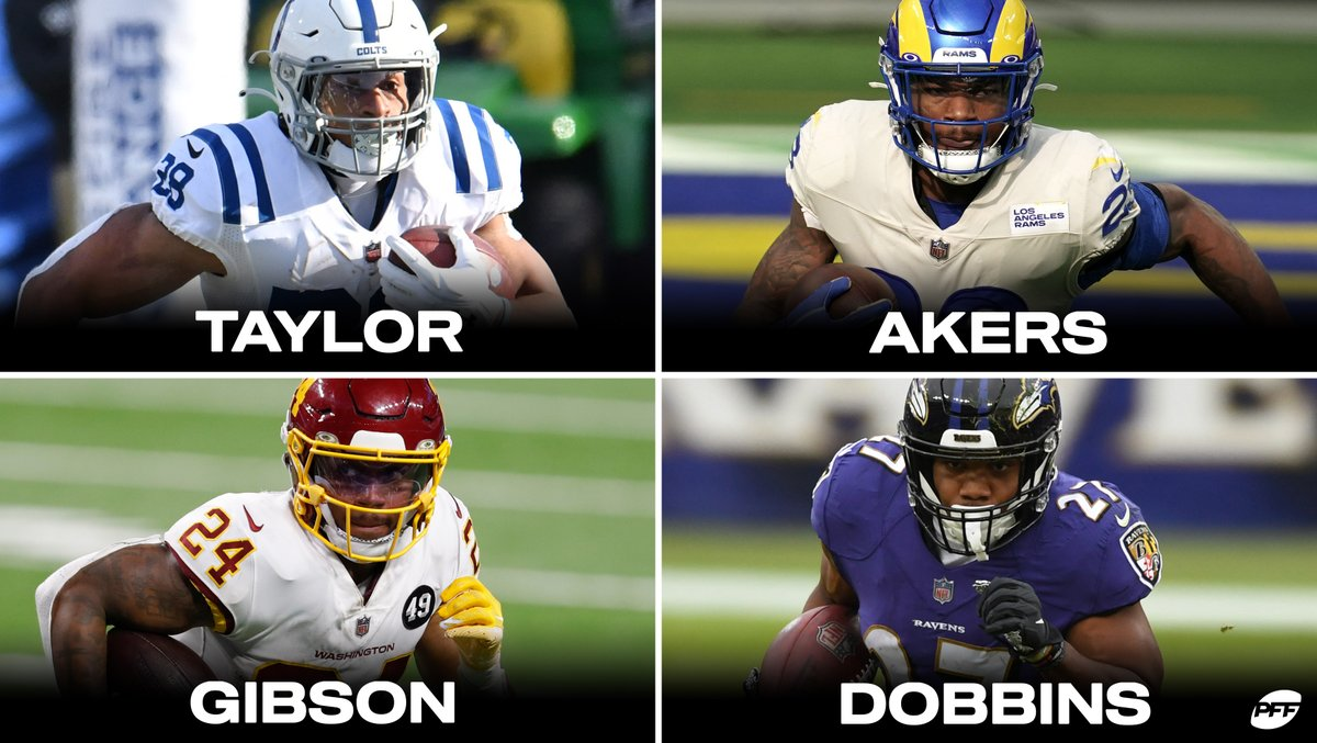 Which 2020 rookie RB are you drafting first next season?