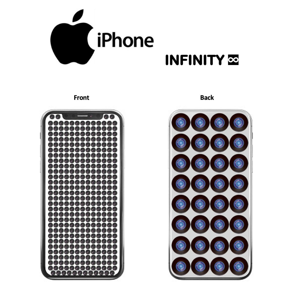 In response to the launch of the #SamsungGalaxyS21, with a bigger and better camera, #Apple are about to launch something bigger and better still.  Introducing the all new #iPhone Infinity.  Beat that you #Samsung bitches.  (Disclaimer: No longer functions as an actual phone)