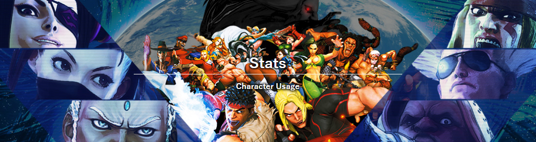The monthly character stats for December 2020 are now up on Shadaloo C.R.I.!   How did you favorites fare during the last month of the year? 🤔  📈