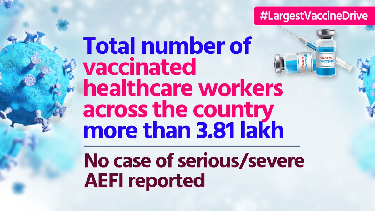 #CoronaVaccineDrive Update   🔶 More than 3.81 lakh beneficiaries have been vaccinated across the country so far.   🔷 No case of serious/severe AEFI reported  @PMOIndia #Unite2FightCorona