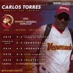 Image for the Tweet beginning: #LaQueNosVuelveLocos • #Beisbol de #Venezuela recordamos a