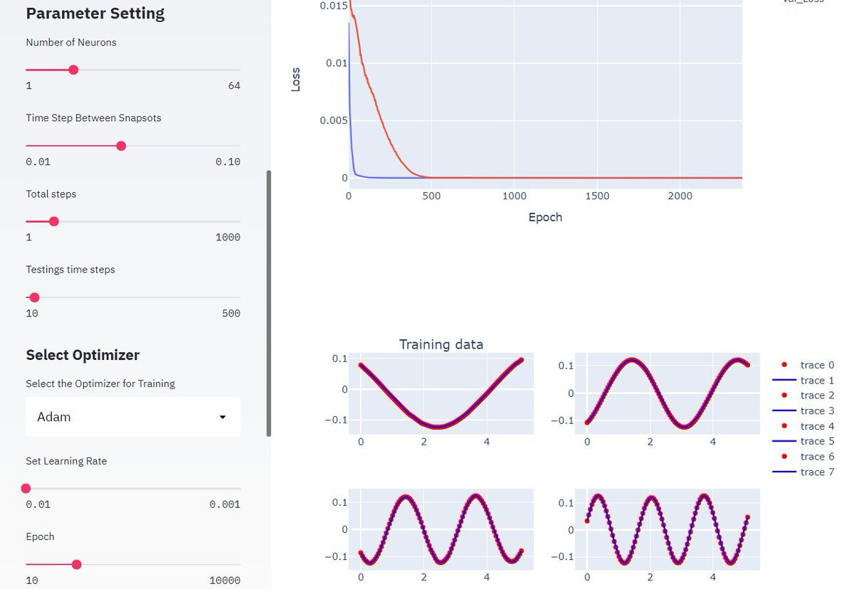 Build my first time series prediction app using @streamlit and its awesom