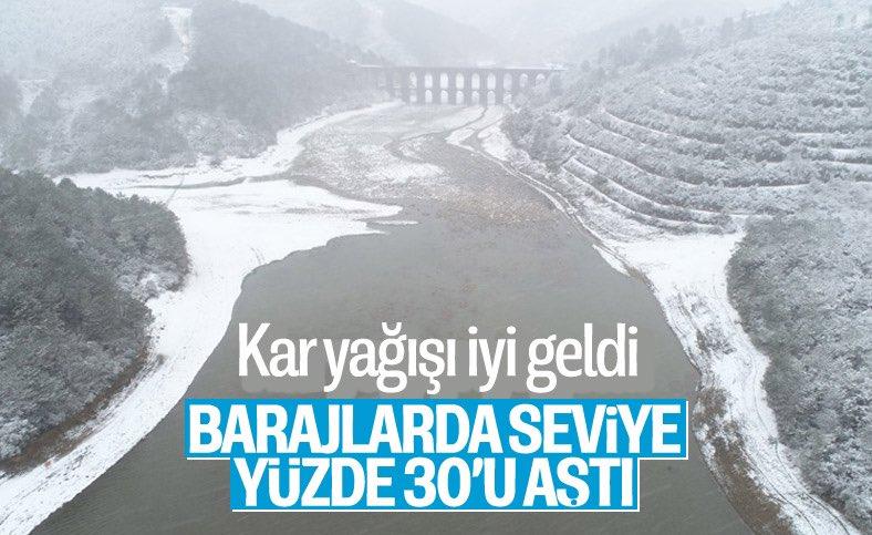İstanbul'da 10 gün önce yüzde 20'nin altına düşen baraj doluluk oranları, önce yağmur, ardından yağan kar ile yüzde 30'un üzerine çıktı. https://t.co/Y6H0BFTaMs