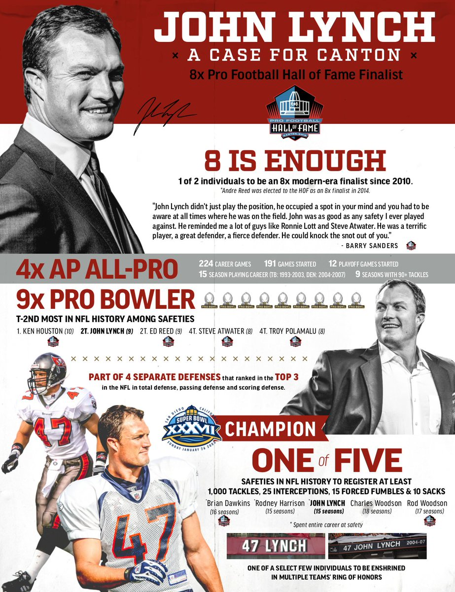 Replying to @49ers: A resume worthy of the Hall of Fame.