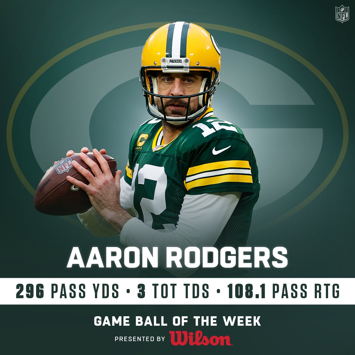 The game ball of the Divisional Round goes to @packers QB @AaronRodgers12! (by @WilsonFootball)