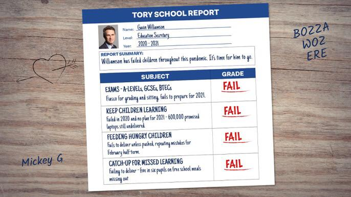 Failure upon failure from @GavinWilliamson. And now also refusing to support @UKLabour motion to guarantee children get free school meals and can learn remotely. Hes got to go #FreeSchoolMeals #ExamsChaos #btecexams #remotelearning #schoolclosures #catchup