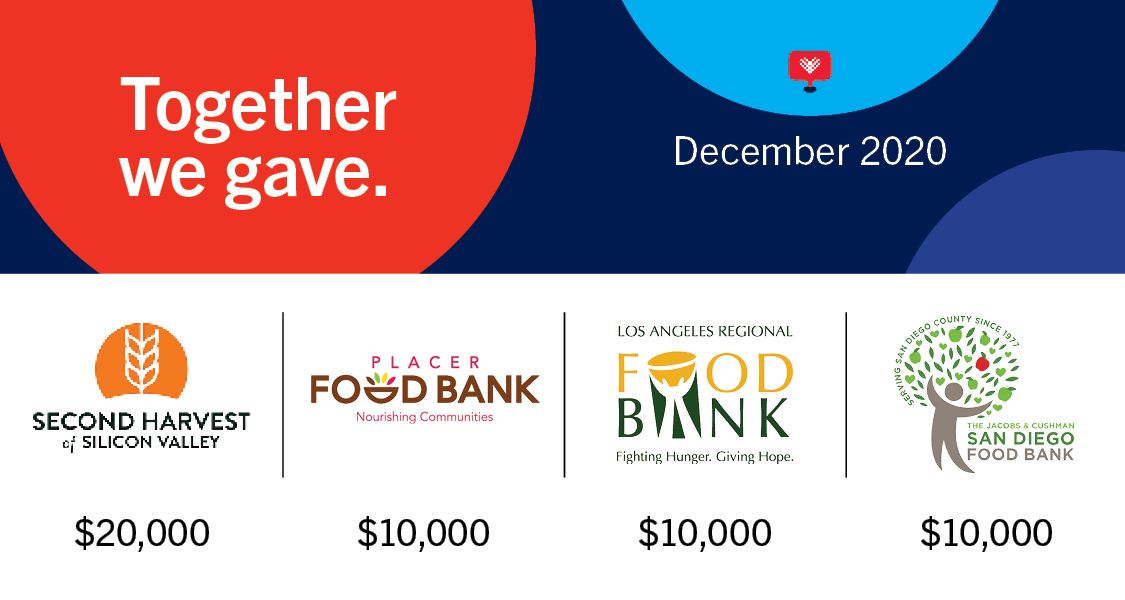 What began as Giving Tuesday on December 1st quickly turned into a month-long giving goal of $25,000. Read more about our support of local food banks - #LetsBuild #Service #GivingTuesday #decemberofgiving #phinathropy #corporategiving #construction