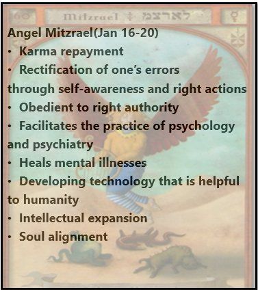Angel Mitzrael is angel of the day between Jan 16th-20th!    #angels #kabbalah #pathworking #AgeOfAquarius #newage #Spirituality
