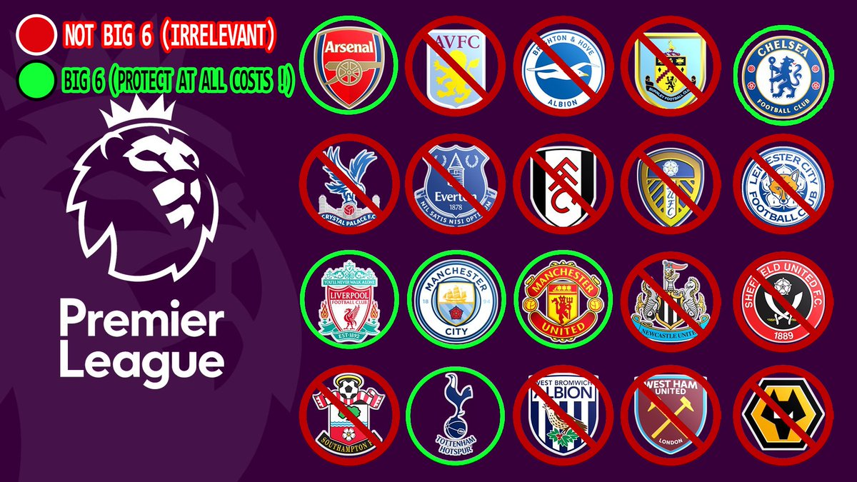 @premierleague #GoalOfTheDay - get answers on #NUFCTakeover & will be everyday for NUFC fans until we do. @premierleague allowed the process to become corrupt #PremierLeagueIsCorrupt partners reconsider connections @Hublot @Nike @OfficialPanini @Budweiser @CocaCola @AveryDennison @Barclays @EA