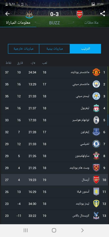 ترتيب الدوري الانجليزي بعد نهاية هذه الجولة https://t.co/8c5J3eGn02