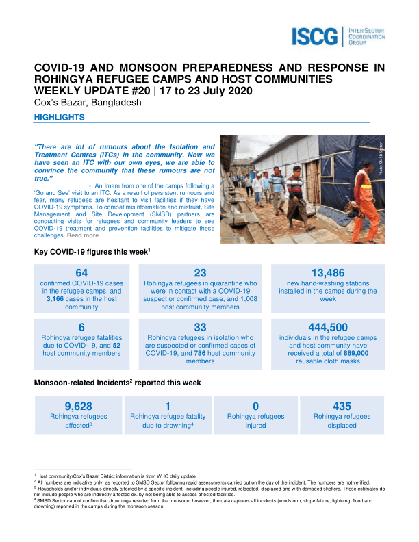 COVID-19 and Monsoon Preparedness and response for the Rohingya refugee camps and host communities in Cox's Bazar District Weekly Update #20 | 17 to 23 July 2020 - Bangladesh - ReliefWeb https://t.co/9ZxCT82upQ https://t.co/v0bQTlR9g1