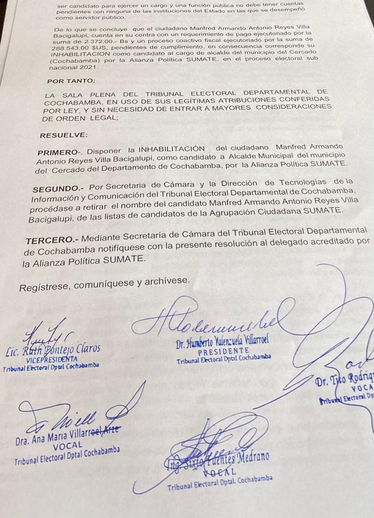 #BrújulaDigitalInforma| El Tribunal Electoral Departamental de Cochabamba (TED) inhabilita a Manfred Reyes Villa como candidato a la Alcaldía por la alianza Súmate. vía: Los Tiempos