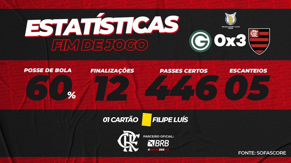 Os números finais do jogo!   #CRF #VamosFlamengo  Fonte: @SofaScoreBR