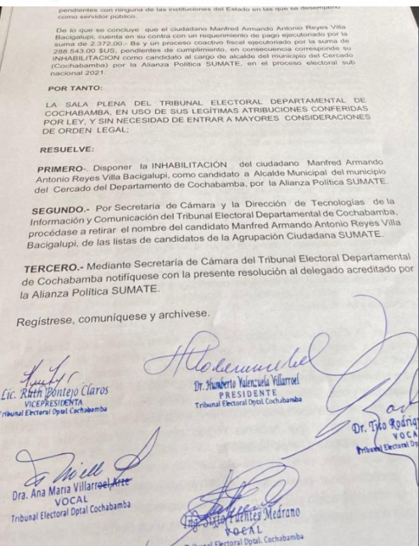 El Tribunal Electoral Departamental de Cochabamba (TED) inhabilita a Manfred Reyes Villa como candidato a la Alcaldía por la alianza Súmate