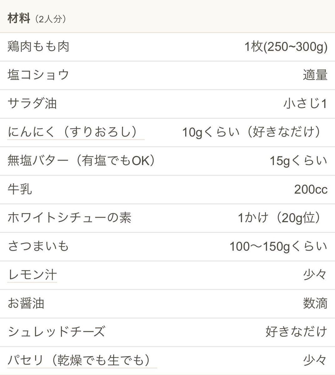実は、松屋はクックパッドで公式にシュクメルリのレシピを公開しているんですよ...🥘🇬🇪