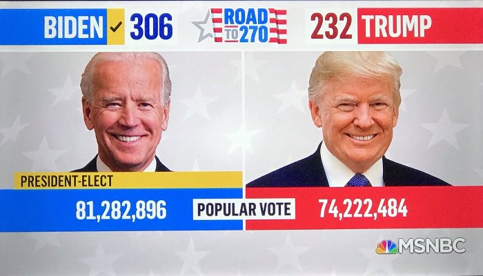 @WalshFreedom Trumpers who attacked #congress believe trump lies presidential #election2020  They think he won augmented by @gop @nrcc @HouseGOP @SenateGOP refusing to admit @JoeBiden victory  Until republicans admit trump loss rioters remain hostile to American #democracy w violence  #FAM46