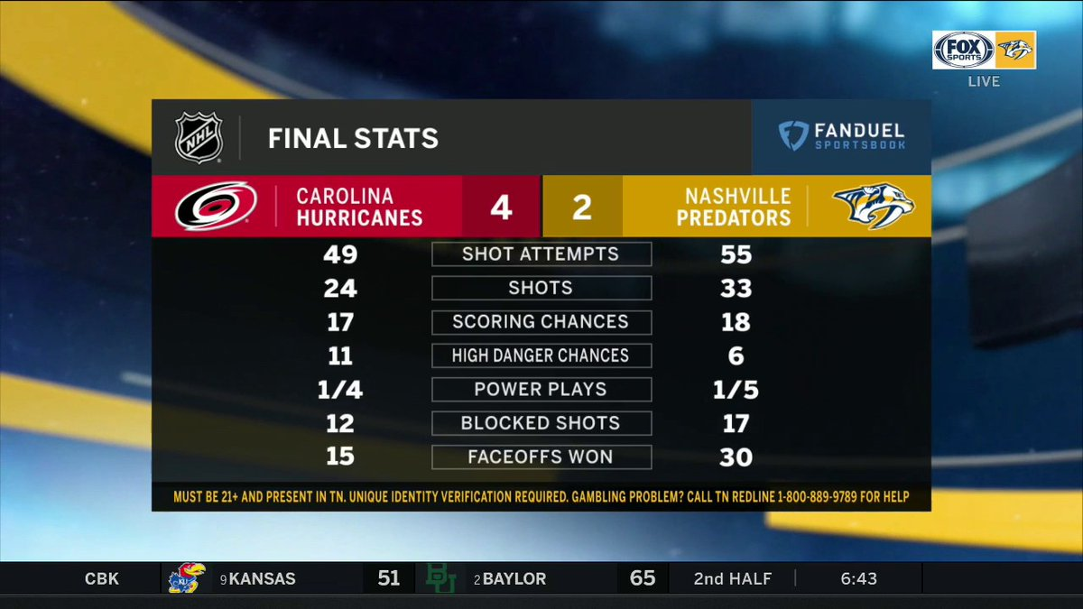 Final stats from tonight in #Smashville