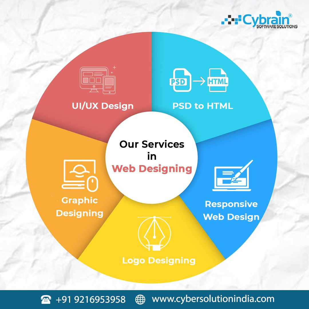 💁Benefits of Web Designing; ✔Customer Acquisition ✔Customer Retention ✔Lower Support Costs ✔Increased Productivity ✔Reduces Development Time  #webdesigner   #design   #graphicdesign   #Website   #marketing   #webdevelopment   #webdesigner   #branding   #cybrain