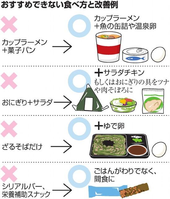 朝日新聞エムスタ@子育てニュースさんの投稿画像