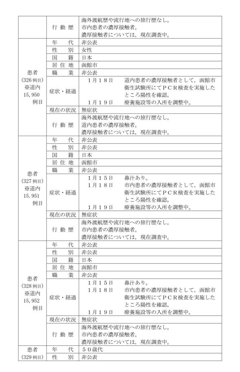 函館 災害 twitter