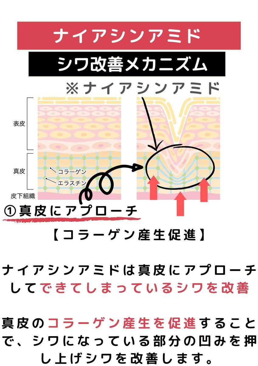 チダユウ🍀コスメ開発者【by2020】シミ・シワは光老化が主原因 ...