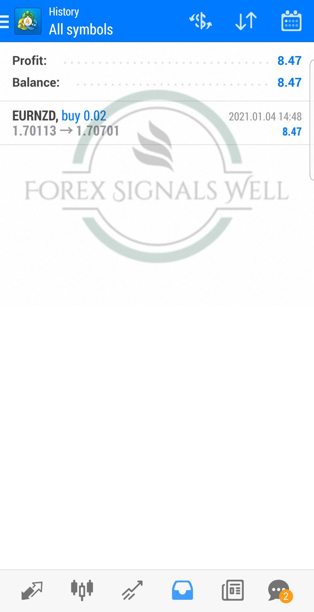 ❗❗Forex Signals❗❗  ⚫ 4 January VIP signals results:  ✅Total:   + 59 pips  🗨support:   #Forexsignals #Forexmarket #Forextrader #Fxsignals #Forexprofit #trading #forextrading #fx