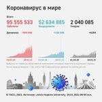 Image for the Tweet beginning: Динамика распространения коронавируса в мире