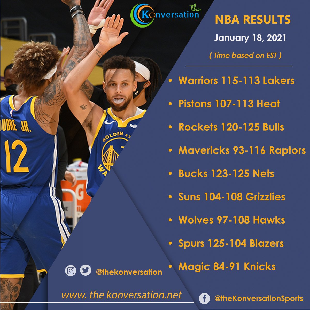 Stephen Curry and Kelly Oubre Jr. led Golden State to an INCREDIBLE come from behind victory over Lakers!🔥🔥🔥 # #Warrior defeat #Lakers, 115-113  #NBATwitterLive #nbadfs #DubNation  #nbanews