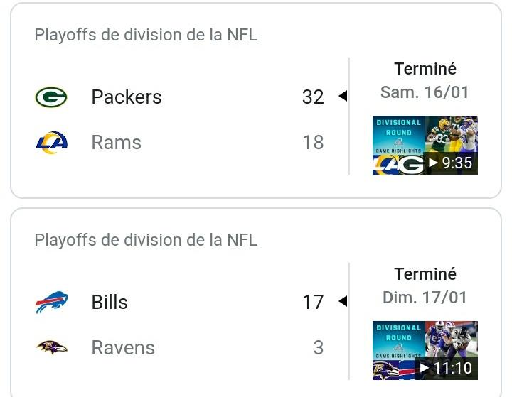 Voici les résultats du second tour des Playoffs de la NFL🏈  Les Bills, les Packers, les Chiefs et les Buccaneers se sont imposé, accédant ainsi aux finales de conférences où se rencontront les Packers et les Buccaneers d'un côté et les Chiefs et les Bills de l'autre... https://t.co/vdv68a5z8s