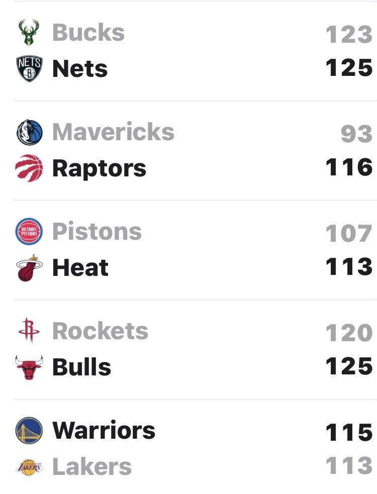 Resultados de la jornada #NBA   Gran victoria de #DubNation viniendo de atrás sobre #LakeShow   #NBA  #BasketballADN🏀🧬