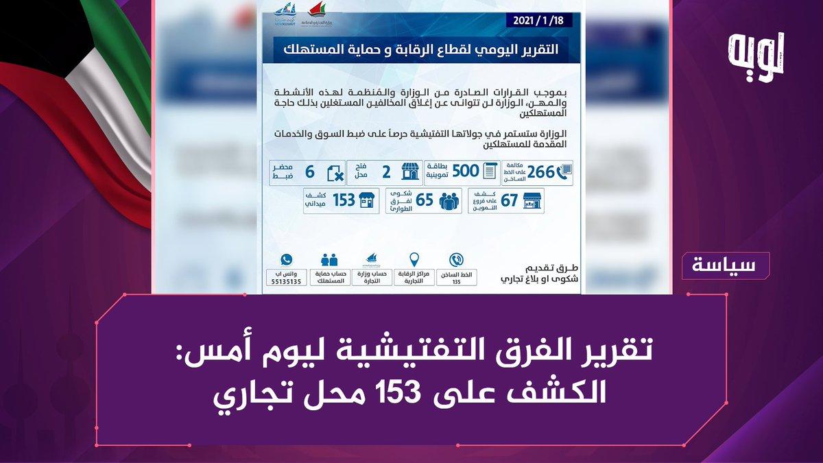 تقرير الفرق التفتيشية ليوم أمس: الكشف على ١٥٣ محل تجاري  #الكويت #لويه #نشره_الاخبار #Kuwaitnews