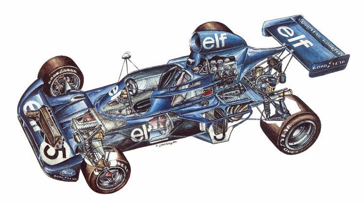 1 Equipa, 1 Carro, 1 Piloto: Tyrrell 006  João Carlos Costa leva-nos por uma viagem ao mundo da F1 no inicio dos anos 70 e fala-nos do seu carro de F1 preferido, o Tyrrell 006.   Podcast:  YouTube:   #F1 #F1ELEVEN