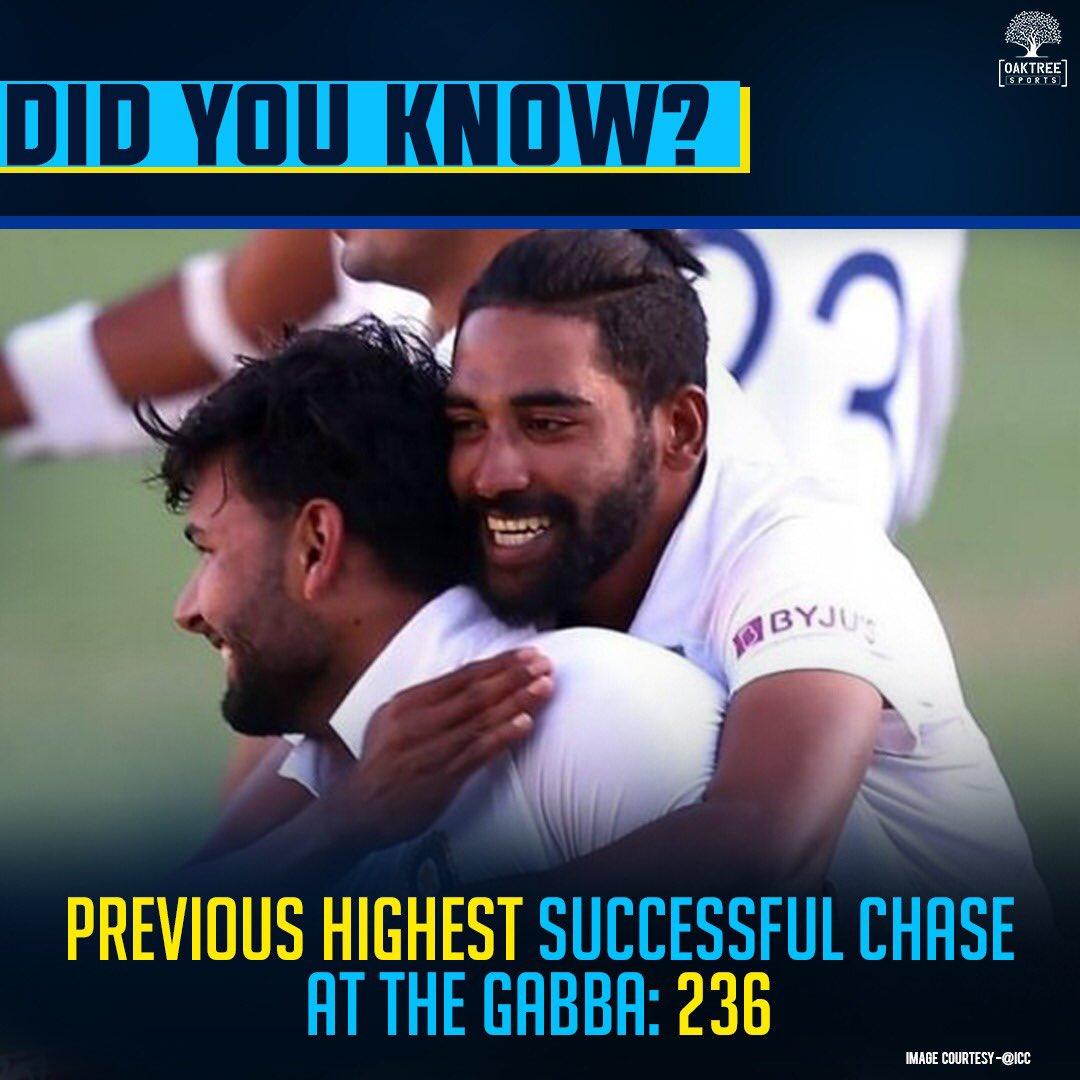 The victory for all victories 🏆  #ShubmanGill 👌 #CheteshwarPujara 👌 #RishabhPant 👌  #TeamIndia 🙌  ...and the #BorderGavaskarTrophy remains ours! 💙  #ausvsind #ausvsindtest #champions #didyouknow #trivia #winners #oaktreesports