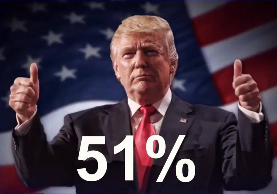 What's President Trump's approval rating for his last day in office? 51%. — @Rasmussen_Poll   #ThankYouPresidentTrump #MakeAmericaGreatAgain #MAGA #Best4YearsEver #GodBlessPresidentTrump