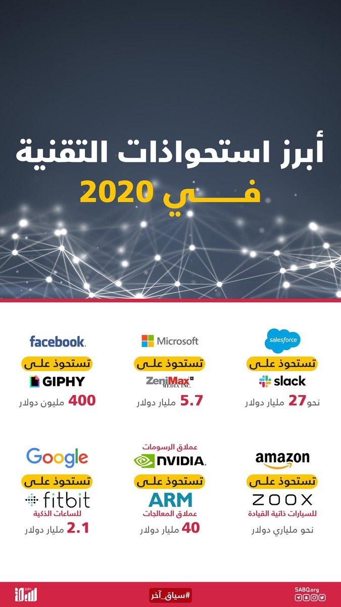 رغم الخسائر الاقتصادية التي خلّفتها جائحة #كورونا، نجحت شركات تقنية كبرى في تنفيذ صفقات استحواذ ودمج ضخمة في 2020.. إليكم أبرزها.  #سياق_آخر