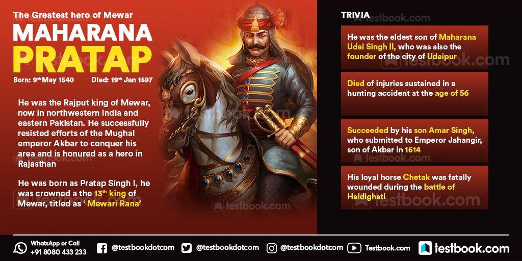 Remembering the warrior Maharana Pratap on his Punyatithi. #MaharanaPratap #OnThisDay #currentaffairs #dailycurrentaffairs https://t.co/HNleuPFCm8