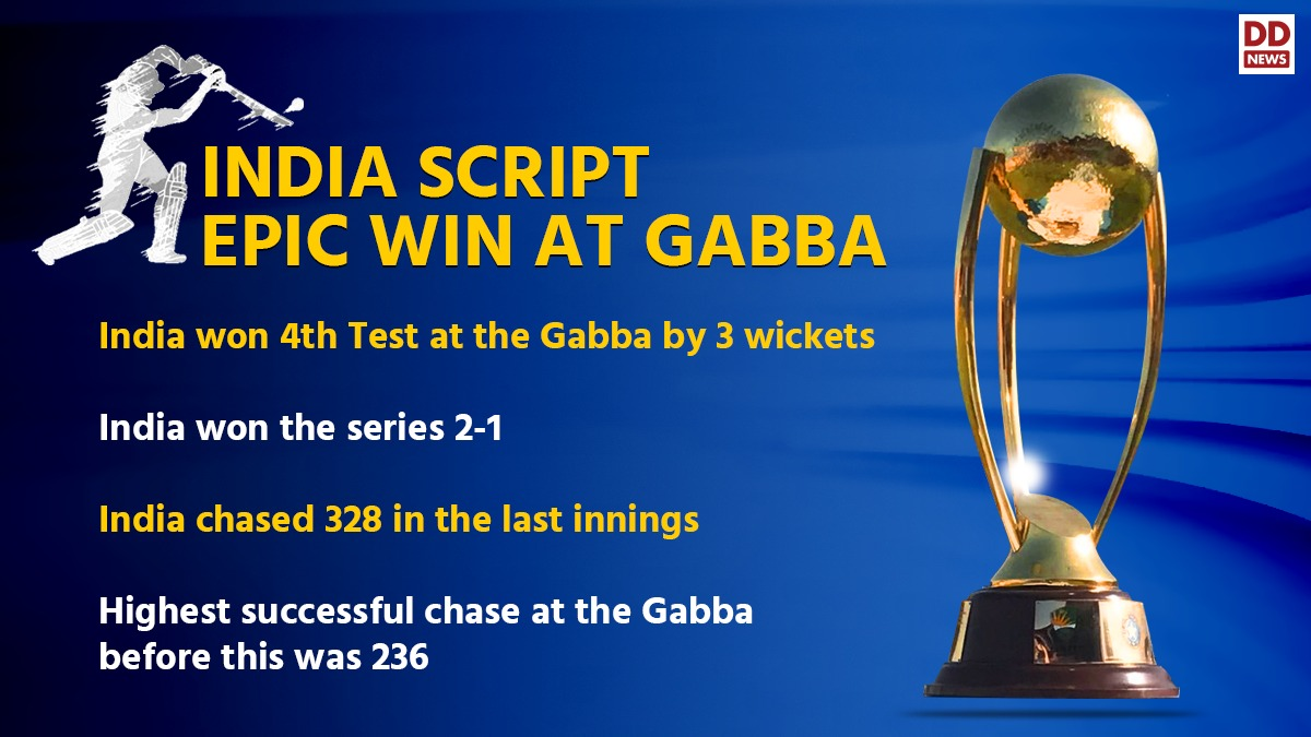 #India created history at the #Gabba by winning the #4thTest by 3 wickets against #Australia and retaining the #BorderGavaskar series 2-1. Here are some highlights.  #INDvsAUS   #IndiavsAustralia
