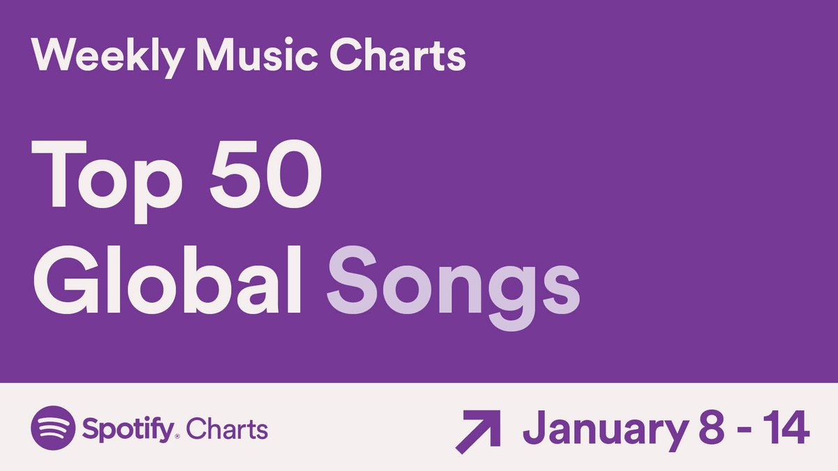 🌍 These are the Top 50 Songs streamed around the world (Jan. 8-14, 2021) #SpotifyCharts