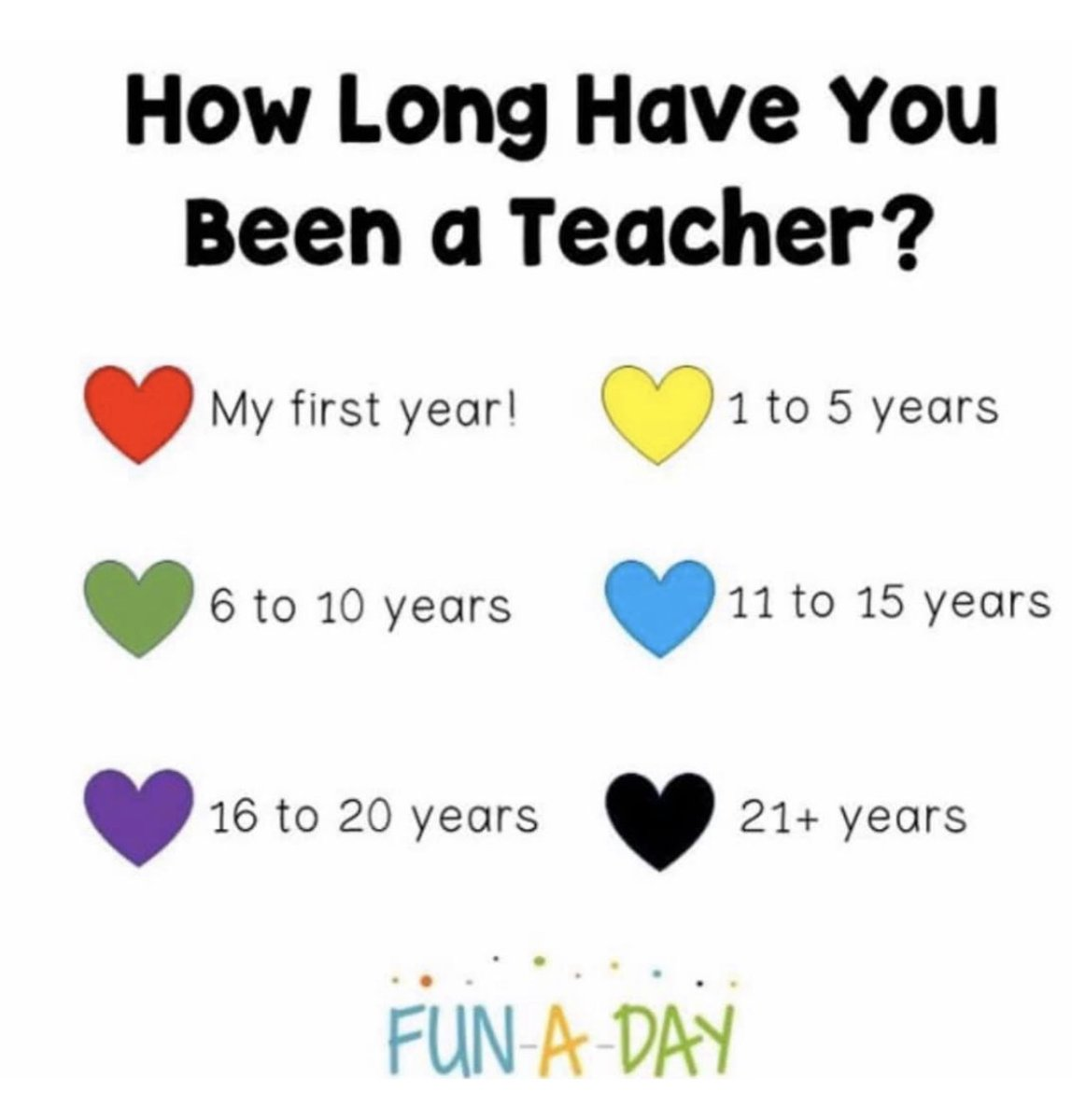 How long have you been a teacher? Please place your heart and retweet this post! I am in my last year of the 💚 #BetterTogether #Share #ShareYourHeart #TuesdayVibe