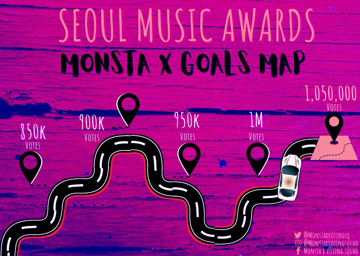 [ PLEASE RETWEET ]  ✧» Cuz I'm a fighter fighter,            Hands up, higher higher «✧  📍🚖Next Stop: 1,050,000 votes!  The 8th place belongs to our Champions! Let's give them what belongs to them!  We can do it, right?💪  @OfficialMonstaX #MONSTAX #몬스타엑스