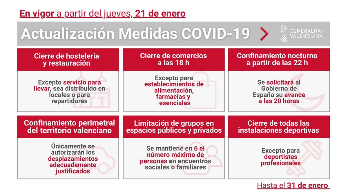 #coronavirus #stopcovid #ComunitatValenciana