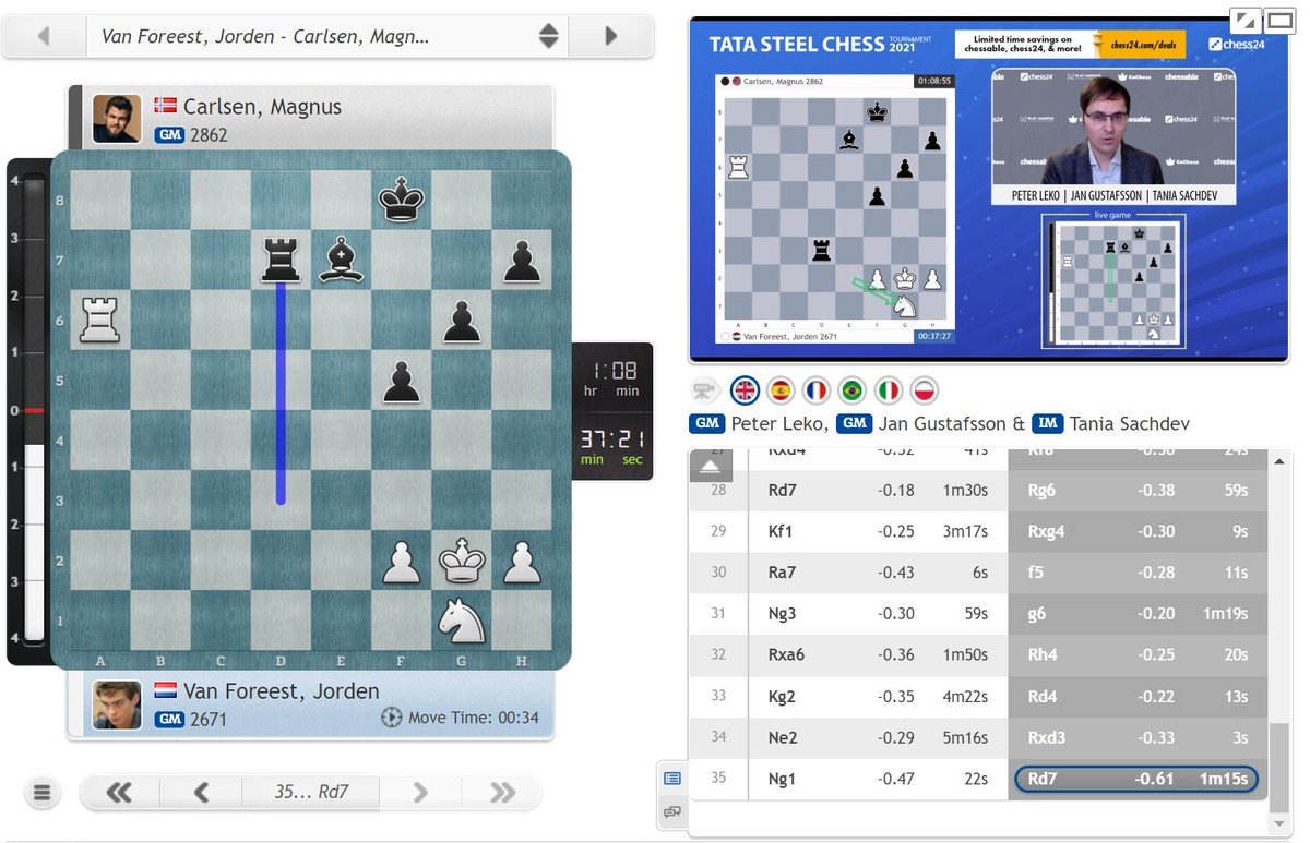 """test Twitter Media - Peter explains this would be an easy draw for Jorden with just rooks, but with minor pieces as well, """"this is actually a very, very nasty endgame""""!  https://t.co/qp5qyiQnas  #c24live #TataSteelChess https://t.co/zPBTpjSGcT"""